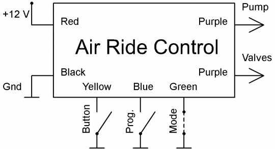 Axel Joost Axel Joost Air Ride Control  - 90-2040