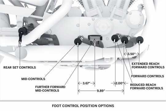 Harley-Davidson Forward Control Kit chrome  - 50700020