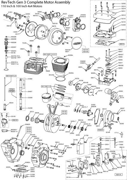 revtech gen iii  u00d6lsumpfplatte schwarz im thunderbike shop
