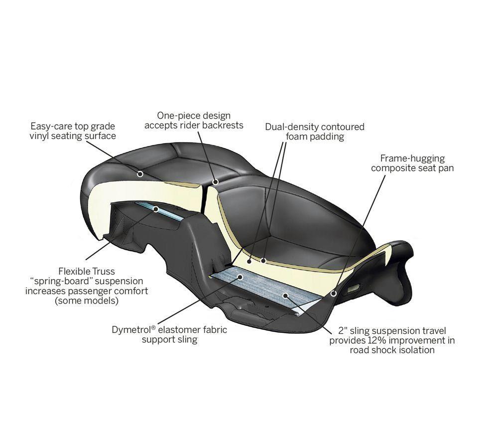 Harley Hammock Heated Seat Wiring Diagram | Wiring Liry on